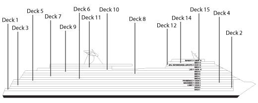 Carnival Panorama deck plans