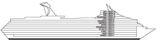 Carnival Sunrise deck plans