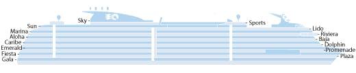 Regal Princess deck plans