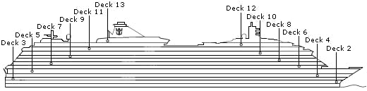 Serenade of the Seas deck plans